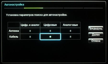 Настройка телевизора